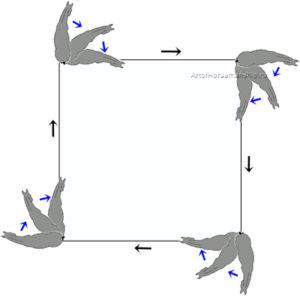 Каре (базовый вариант). в описанном в тексте упражнении по прямым выполняется траверс.