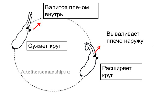 Дисбаланс на кругу копия